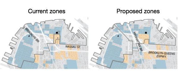 Zoning proposal